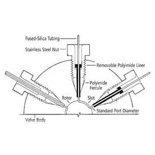 Arnel Fused Silica Adapters Page