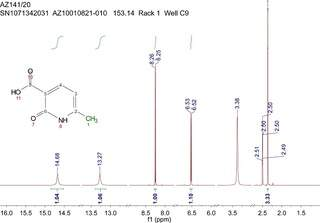 Mnova ChemDraw edition allows processing and analysis of 1D NMR direct from your desktop