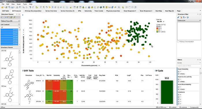 Lead Discovery Powered by TIBCO Spotfire | PerkinElmer