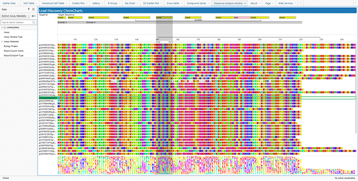 Lead Discovery Biologics - Sequence Analysis window